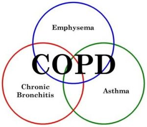 Life Insurance with COPD